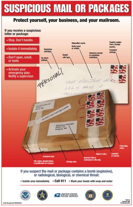 suspicious mail descriptive image